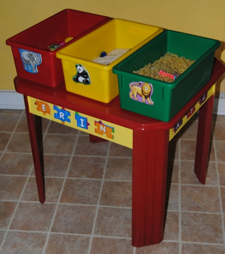 How To Restyle Kids Play Room